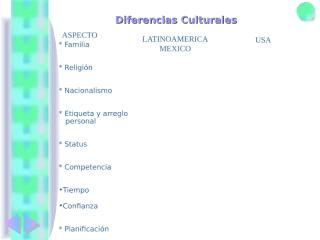 diferencias culturales).ppt
