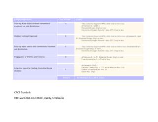 CPCB _ Standards.pdf