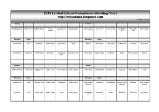 2012 limited edition chart.pdf