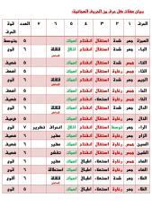 بيان صفات كل حرف من الحروف الهجائية.pdf