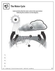 WaterCycle.pdf